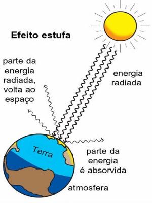 terraestufa1