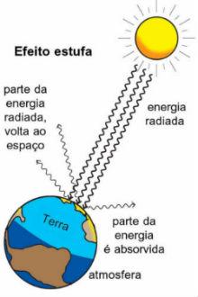 terraestufa3